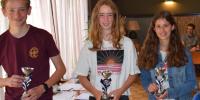 Opdrachtschaak / Prijsuitreiking jeugdcompetitie – 27 juni 2021